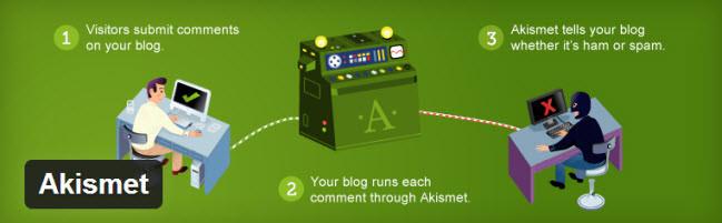 Cơ chế hoạt động của akismet