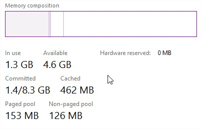 Task Manager báo đủ RAM