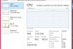 CPU lên gần 100% khi xử lý Video