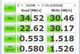 Ảnh: Công cụ kiểm tra tốc độ USB cực chuẩn - CrystalDiskMark