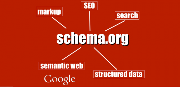 What is Schema.org and its structure