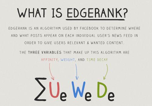 Mô tả thuật toán Edge Rank