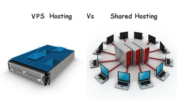 Hướng dẫn chuyển Shared host sang Vps