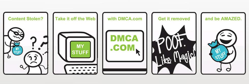 Ảnh mô phỏng quy trình làm việc của DMCA ( ảnh DMCA )
