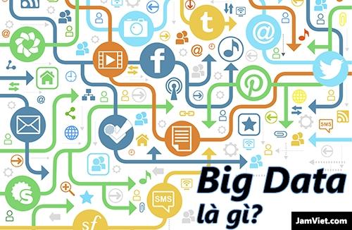 Big data là gì ?