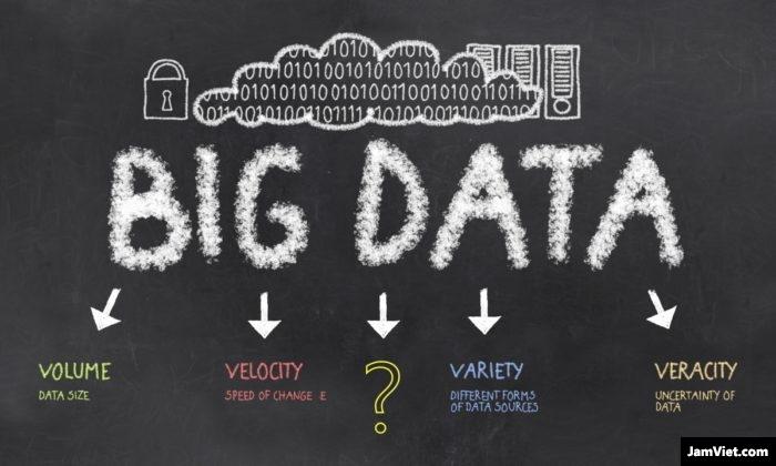 Các đặc tính của Big data