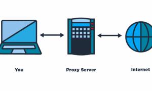 Proxy là gì ?