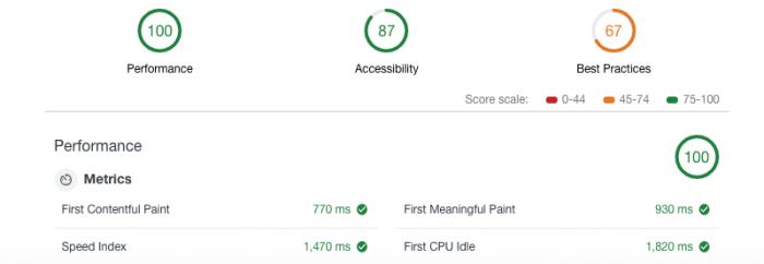 Điểm tốc độ load của JAMVIET được kiểm tra trên Chrome